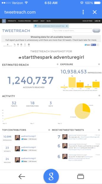 Start The Spark Adventure Girl