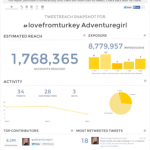 Love From Turkey Twitter V3