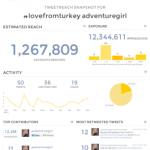 Love From Turkey Twitter V2